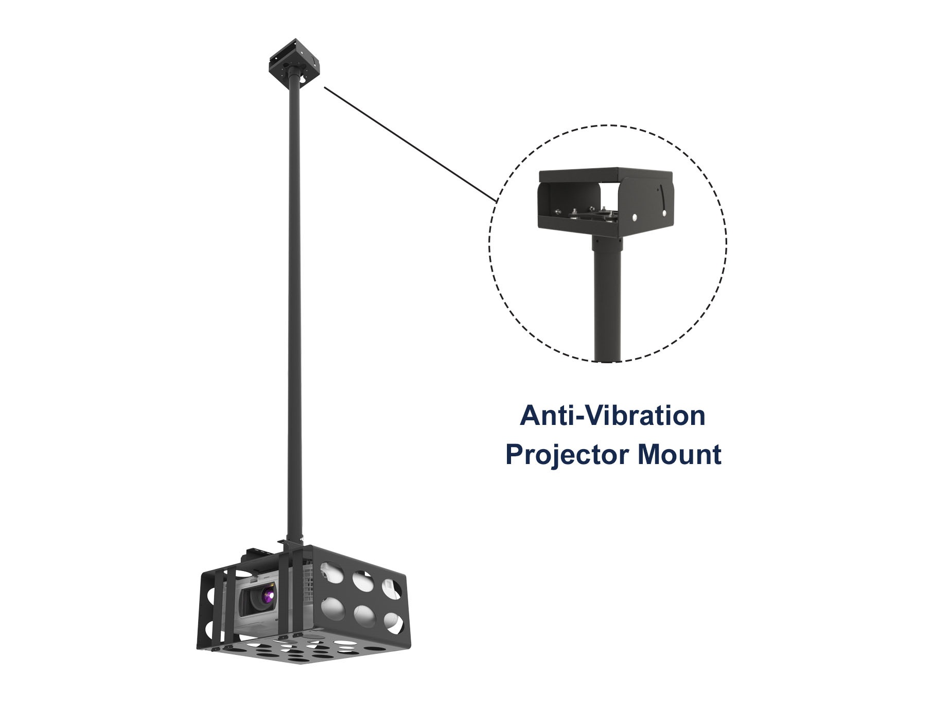 Anti-vibration projector Mount